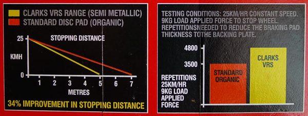 charakterystyka klocków ceramiczno kevlarowych
